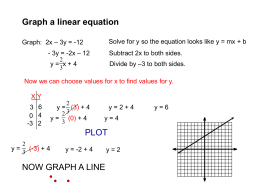 Graph Linear Equation Powerpoint