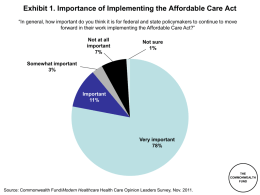 Figure 1. Importance of Implementing the Affordable Care Act