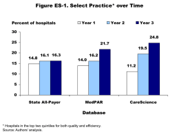 Kroch hospperformimprove figures ppt