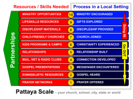 Pattaya Scale page