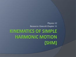 Kinematics of simple harmonic motion (SHM)