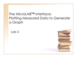 The MicroLAB* Interface: Plotting Measured Data to Generate a Graph