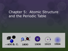 Chapter 5 Atomic Structure and Periodic Table 2014