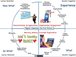 Flipped Classroom - The Full Picture PPT