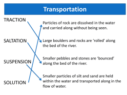 LO: To explain how a river meander forms and