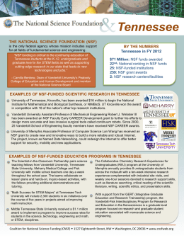 Tennessee - Coalition for National Science Funding