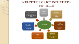 Overview of ICT Initiatives in Agriculture