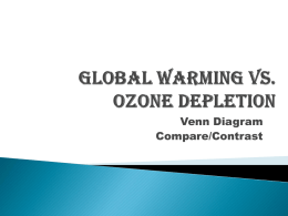Global Warming Vs. Ozone Depletion