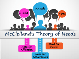 McClelland`s-Theory-of-Needs-Demo