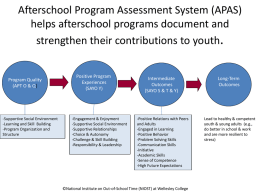 Afterschool Program Assessment Tool (APAS)
