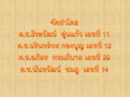 เสียง (Sound) - phanphit.ac.th