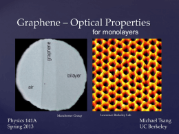 Graphene * Optical Properties