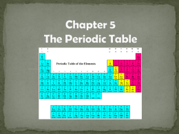 Chapter 5 Notes – The Periodic Table
