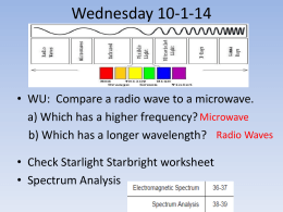 Spectrum Analysis - cms14-15