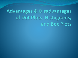 Advantages & Disadvantages of Box Plots