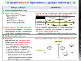Segmentation, Targeting, Positioning (STP): A Concise Roadmap