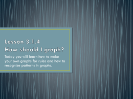 Lesson 3.1.4 How should I graph?