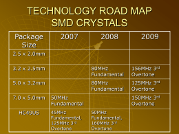 TECHNOLOGY ROAD MAP SMD CRYSTALS