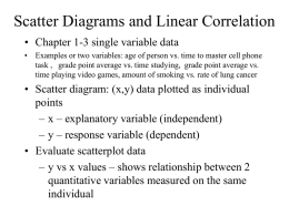 Scatter Diagrams and Linear Correlation
