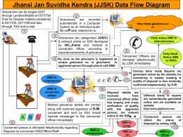 Data Flow Diagram - Digital Knowledge Centre